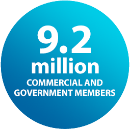 8.8 million commercial and government members